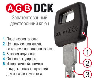 AGB DCK