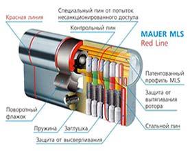 строение Mauer red Line